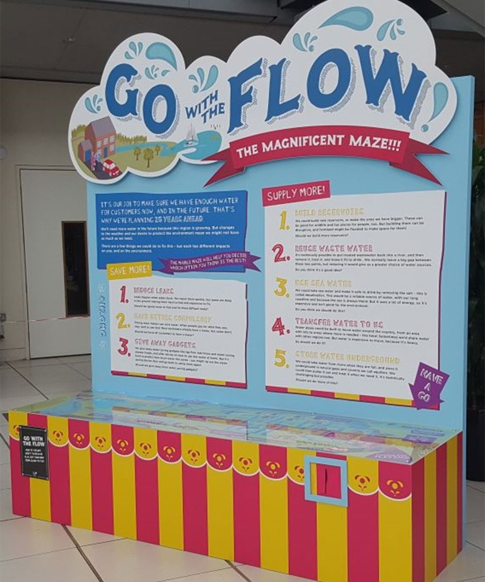 Go With The Flow Custom Stand Display